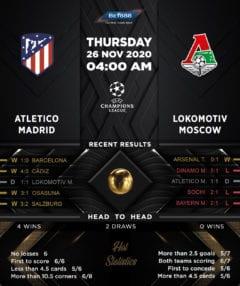 Atletico Madrid vs Lokomotiv Moscow 26/11/20