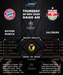 Bayern Munich vs RB Salzburg 26/11/20