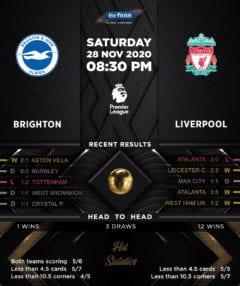 Brighton & Hove Albion vs Liverpool 28/11/20