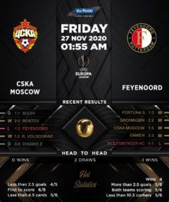 CSKA Moscow vs Feyenoord  27/11/20