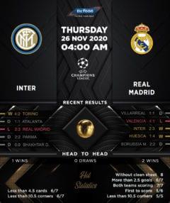 Internazionale vs Real Madrid 26/11/20