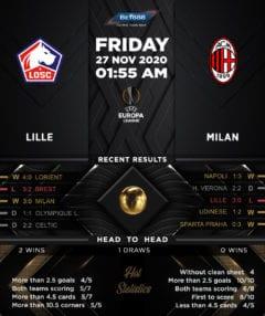 Lille vs AC MilanVEB 27/11/20