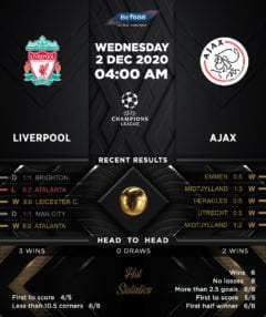 Liverpool vs  Ajax 02/12/20