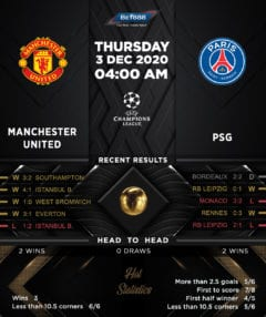 Manchester United vs  PSG  03/12/20