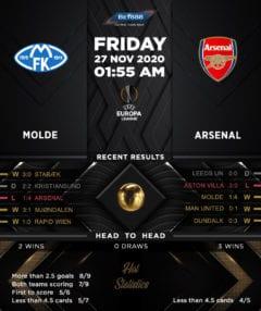 Molde vs  Arsenal  27/11/20