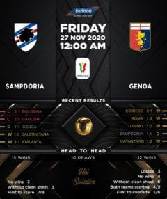 Sampdoria vs Genoa 27/11/20