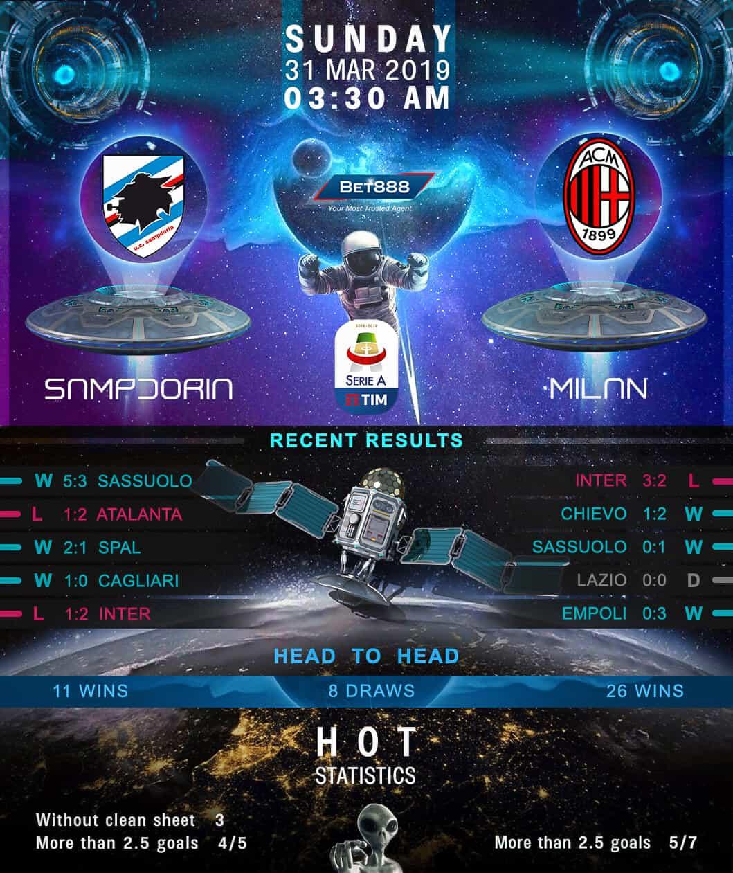 Sampdoria vs ac milan win draw win betting sports betting jobs in australia