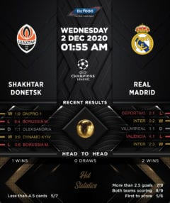 Shakhtar Dontesk vs  Real Madrid 02/12/20