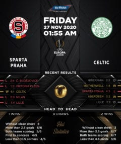 Sparta Praha vs  Celtic 27/11/20