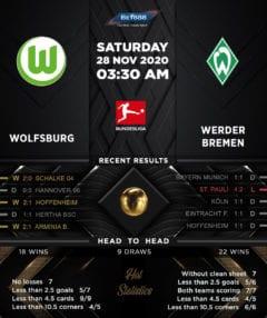 Wolfsburg vs Werder Bremen 28/11/20