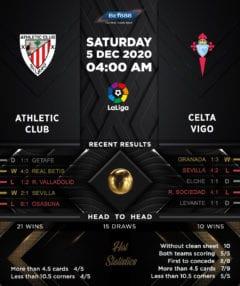 Athletic Club vs Celta Vigo 05/12/20