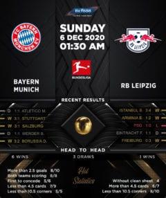 Bayern Munich vs  RB Leipzig 06/12/20