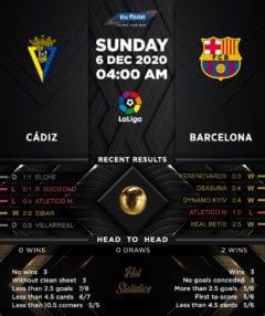 Cadiz vs  Barcelona 06/12/20