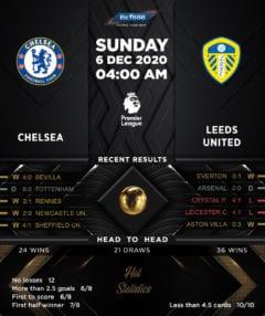 Chelsea vs  Leeds United 06/12/20