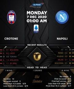 Crotone vs  Napoli  07/12/20