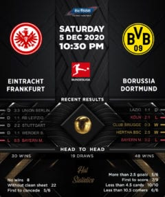 Eintracht Frankfurt vs. Borussia Dortmund 05/12/20