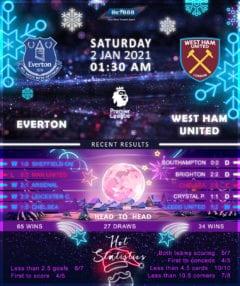 Everton  vs  West Ham United 02/01/21