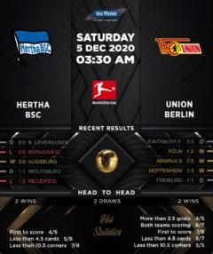 Hertha BSC vs Union Berlin 05/12/20