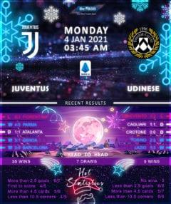 Juventus  vs  Udinese  04/01/21