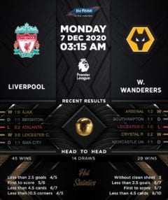 Liverpool vs Wolverhampton Wanderers 07/12/20