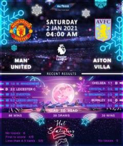 Manchester United  vs  Aston Villa 02/01/21
