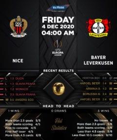 Nice vs  Bayer Leverkusen 04/12/20