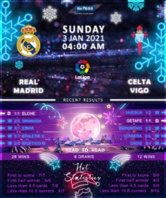 Real Madrid  vs  Celta Vigo  03/01/21