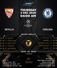 Sevilla vs Chelsea