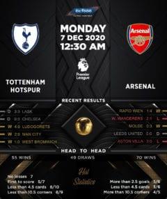 Tottenham Hotspur vs  Arsenal 07/12/20