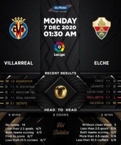 Villarreal vs Elche 07/12/20