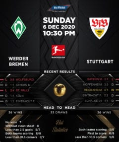 Werder Bremen vs Stuttgart 06/12/20
