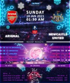 Arsenal vs Newcastle United 10/01/21