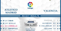 Atletico Madrid vs  Valencia  25/01/21