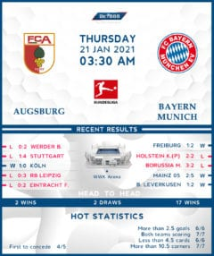 Augsburg vs  Bayern Munich  21/01/21