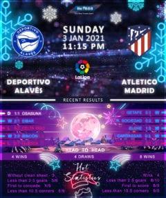 Deportivo Alaves  vs   Atletico Madrid  03/01/21