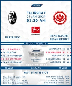 Freiburg  vs   Eintracht Frankfurt  21/01/21