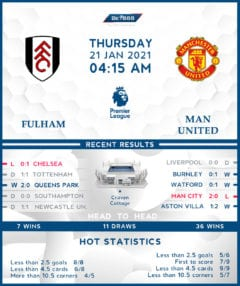 Fulham vs  Manchester United  21/01/21