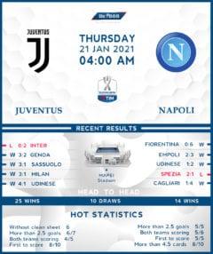 Juventus vs  Napoli  21/01/21