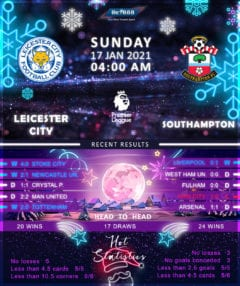 Leicester City  vs  Southampton 17/01/21
