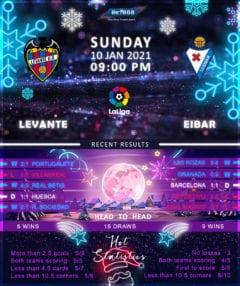 Levante vs  Eibar 10/01/21