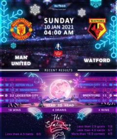 Manchester United vs Watford 10/01/21