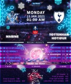 Marine vs  Tottenham Hotspur  11/01/21