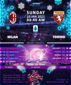 AC Milan vs Torino 10/01/21