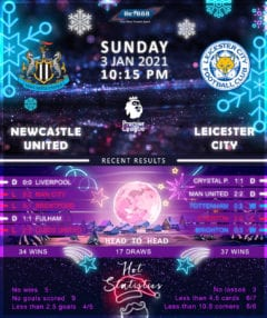 Newcastle United   vs   Leicester City  03/01/20