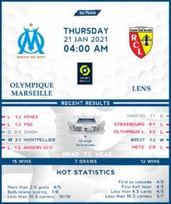 Olympique Marseille vs   Lens   21/01/21