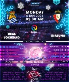 Real Sociedad   vs   Osasuna   04/01/21