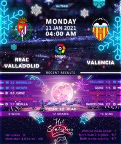 Real Valladolid vs  Valencia 11/01/21