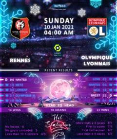 Rennes vs Olympique Lyonnais 10/01/21