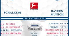 Schalke 04 vs  Bayern Munich  24/01/21
