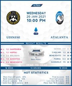 Udinese  vs   Atalanta   20/01/21